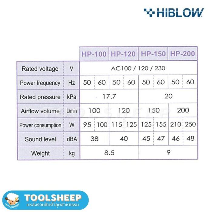 ปั๊มลม เครื่องเติมอากาศ Hiblow HP120