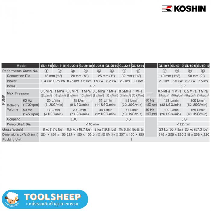 ปั๊มเฟือง เกียร์ปั๊ม Koshin Toolsheep